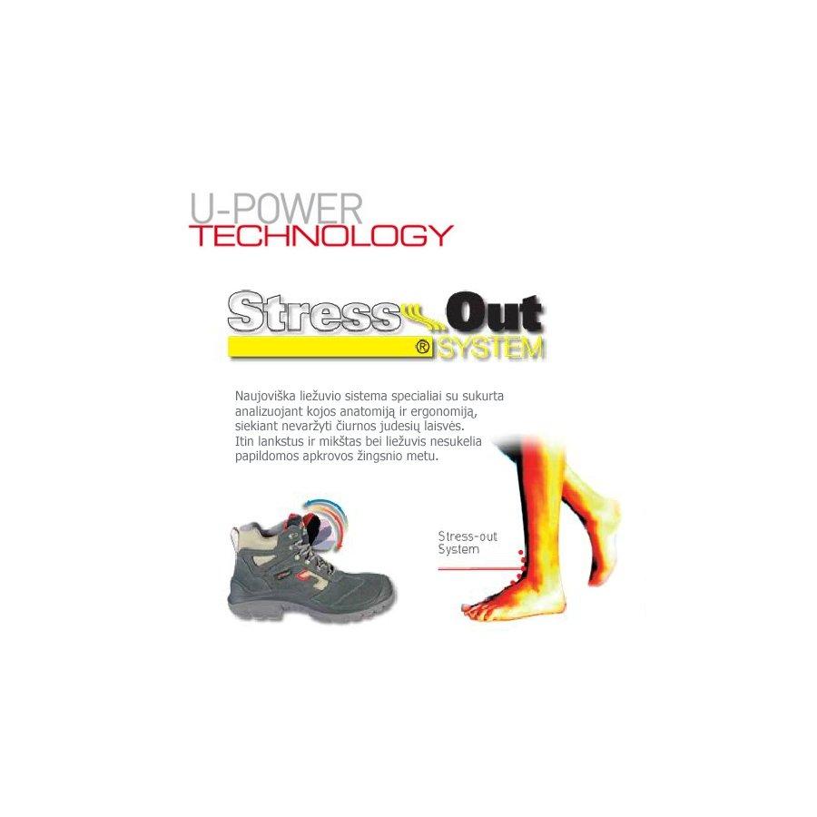 Drošības metinātaju apavi BULLS S3 HRO SRC U-Power