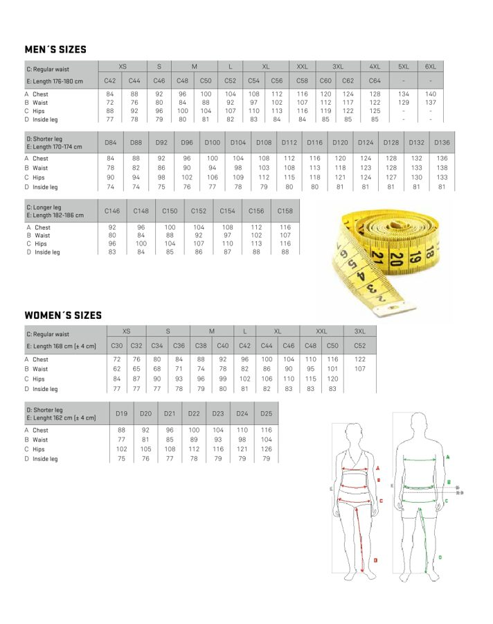 Darba apģērba izmēru tabulas